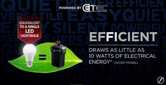 Fluval 07 Series Energy Efficient